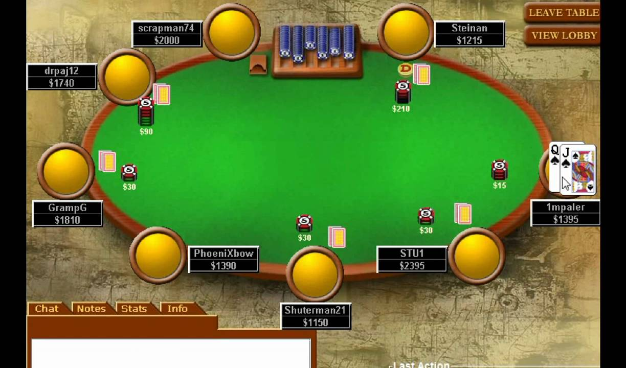 Strategy Of Poker
