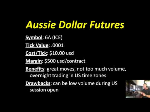 Aussie Futures Contract Specifications; tick value, margin requirements, round term commissions