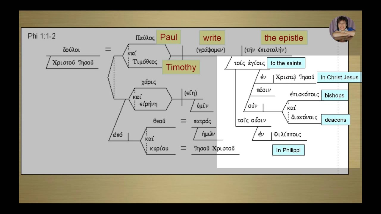 Sentence Diagramming To Philippians 1 1-2