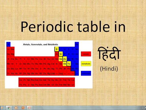 Periodic table in hindi youtube periodic table in hindi urtaz Choice Image