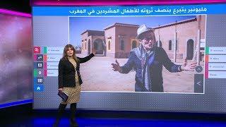 مليونير سويسري يتبرع بنصف ثروته لهدف نبيل في المغرب