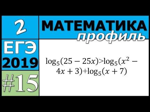 15 задание ЕГЭ по математике профиль. №1