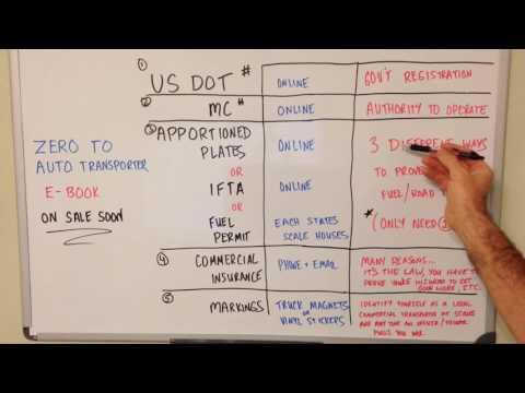 How to build a a profitable Auto Transport business Part 3