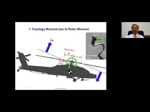 Master Lecture: Helicopter Flight Dynamics and Controls w/ Leonardo Helicopters' Dr. James Wang