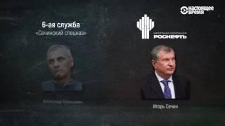 Сечинский спецназ: у кого есть власть сажать министров и губернаторов