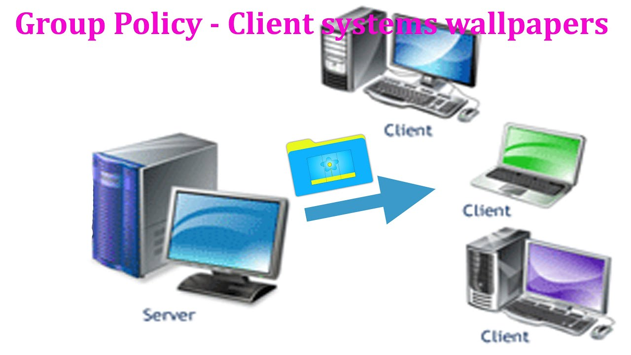 server 2008 r2 how to change client system background using group policy in windows server 2008 r2