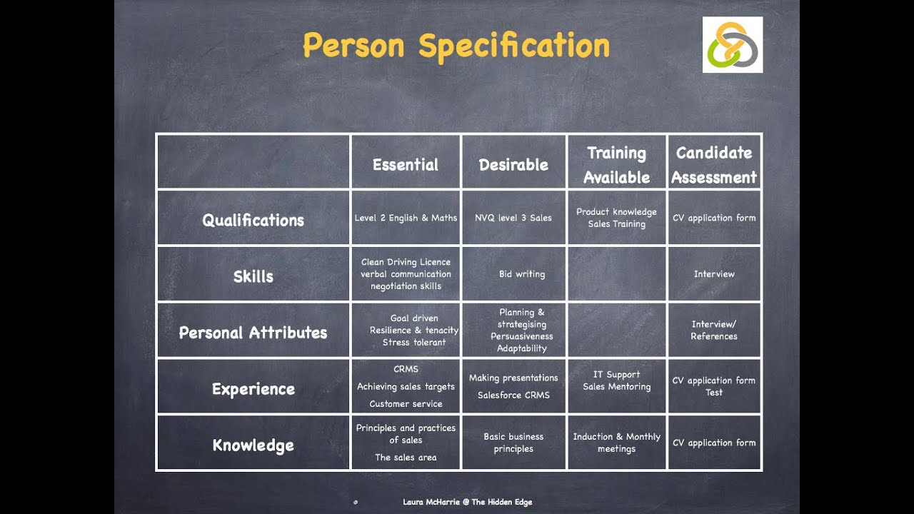 sample person specification The job specification is a tailored description of the vacancy, including the responsibilities and goals of the post-holder the person specification is a profile of the person you consider best fits the bill.