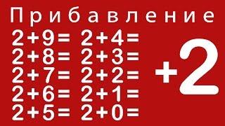 Учимся прибавлять цифру 2. Урок 2. Развивающий мультик для детей от 5 до 6 лет.(Развивающий мультик для детей от 5 до 6 лет. Учимся прибавлять цифру 2. Урок 2. Содержание урока. 2+9= 2+8= 2+7= 2+6=..., 2014-12-17T21:08:35.000Z)