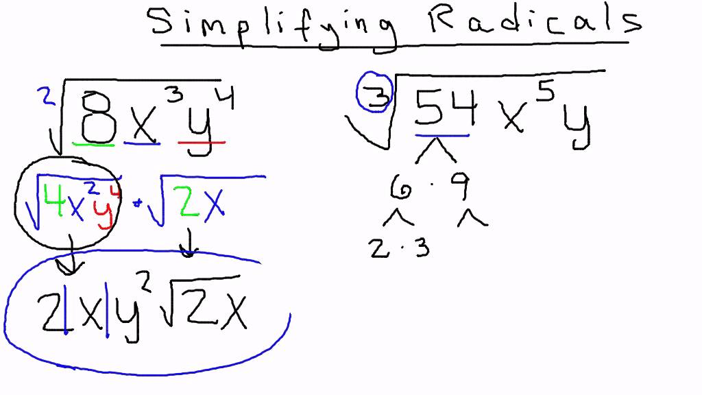 Simplifying Square Root Cube Root with Variables YouTube – Simplest Radical Form Worksheet