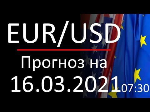 Прогноз форекс 16.03.2021, 7:30, курс доллара eur usd. Forex. Трейдинг с нуля. Заработок в интернете