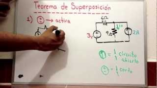 Teorema de superposiciónI