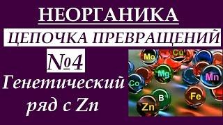 Цепочки превращений по неорганической химии. Вариант №4.