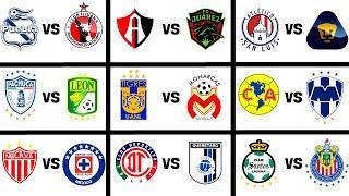 Mis PREDICCIONES para la JORNADA 1 LIGA MX torneo APERTURA 2019