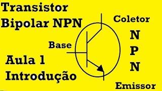TRANSISTOR BIPOLAR NPN Estrutura e Função dos terminais - Polarização