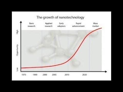 AI Self Replicting Nanobots Inside Us All; Target Humanity