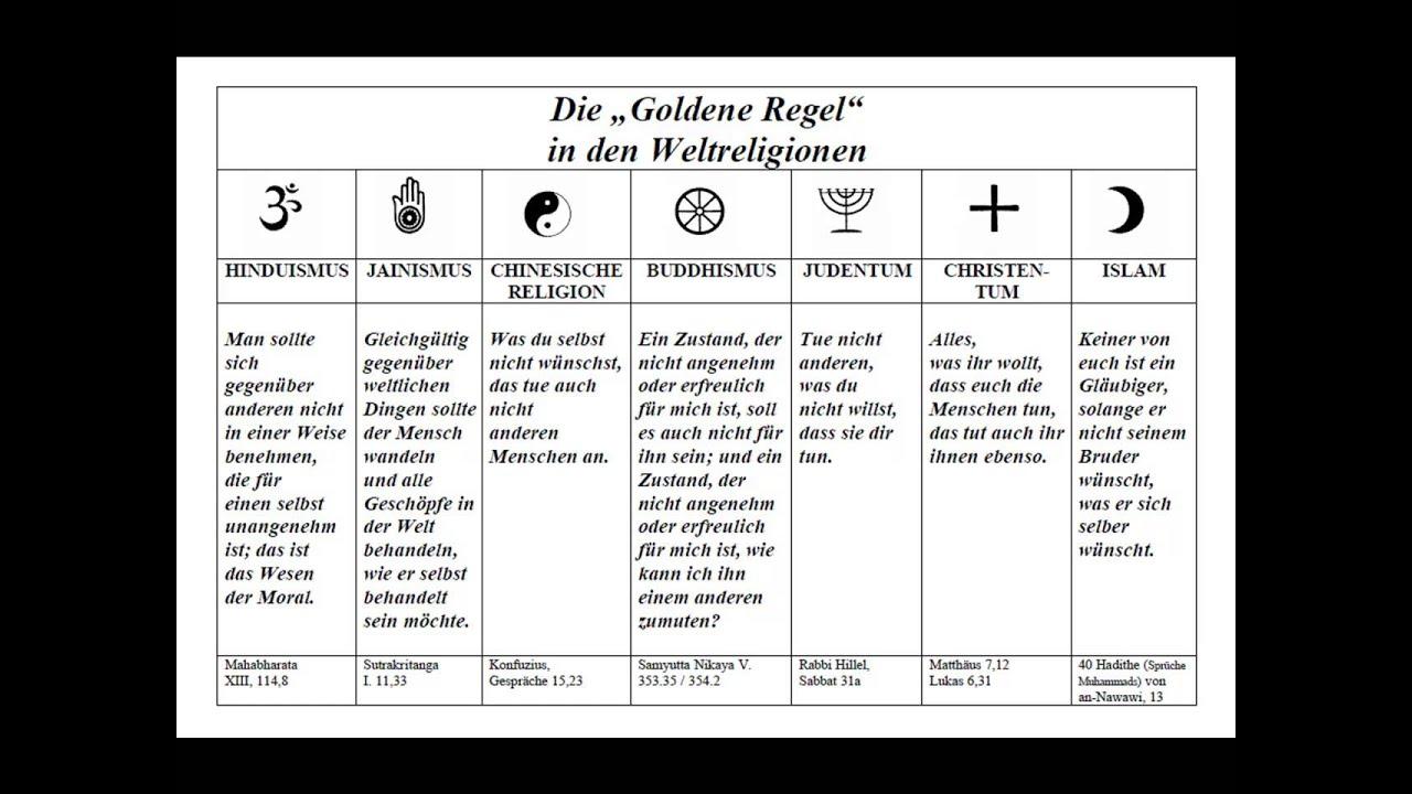 Goldene Regel Bibel