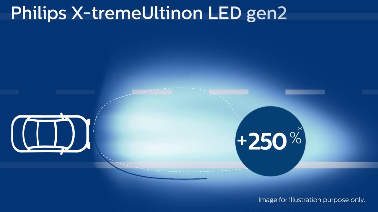 PHILIPS X-TREME ULTINON LED GEN2 - Discover the innovative headlights