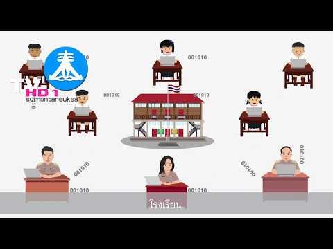 DLIT   Google Apps for Education   Thailand