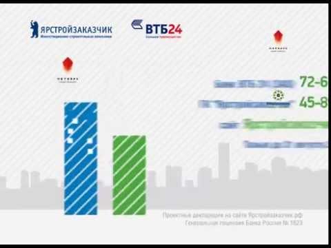 Yarstroizakazchik VTB24 promo video