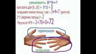 Умножение на пальцах любые числа от 1 до 100