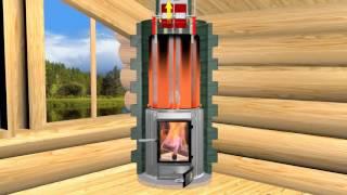 первая в мире разнотопливная печь для бани  Mironoff M4 mironoff.com(Мы гарантируем неизменность качества пара, вне зависимости от того, будете ли вы использовать для нагрева..., 2015-11-15T16:30:11.000Z)
