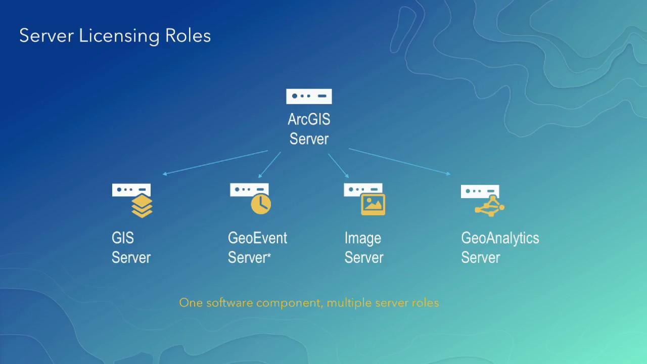 ArcGIS Enterprise  Architecting Your Deployment  YouTube