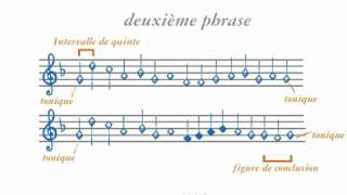 C. Gervaise : Branle double de Champagne (autour de 1550)