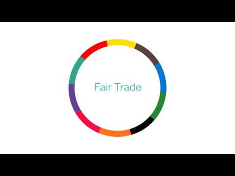 RTÉ Fair Trading Policy and Procedures