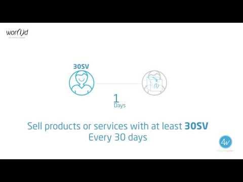 World Global Network, Activation Procedure - PayPlan BLUE