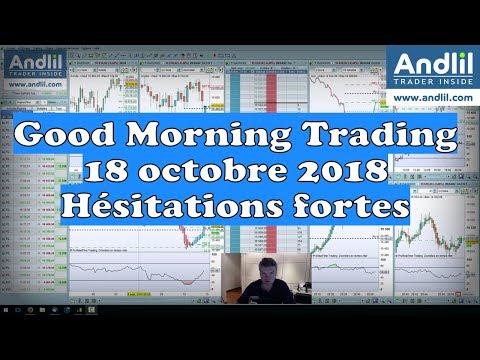 Good Morning Trading Hésitations fortes en Bourse AT cac 40 Dax 30 Nasdaq Andlil Benoist Rousseau