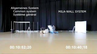MBA Mila-wall vs. Allgemeines System – Vergleich