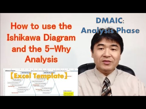 4 Steps: How To Use The Ishikawa Diagram And The 5-Why Analysis【Excel Template】