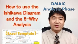 Steps How Use Ishikawa Diagram And