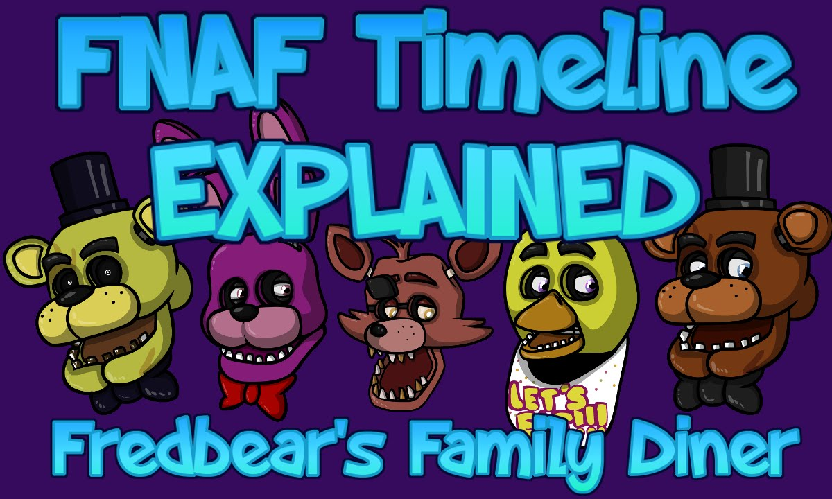 Five Nights At Freddy's Timeline Explained - FNAF4 Fredbear's Family
