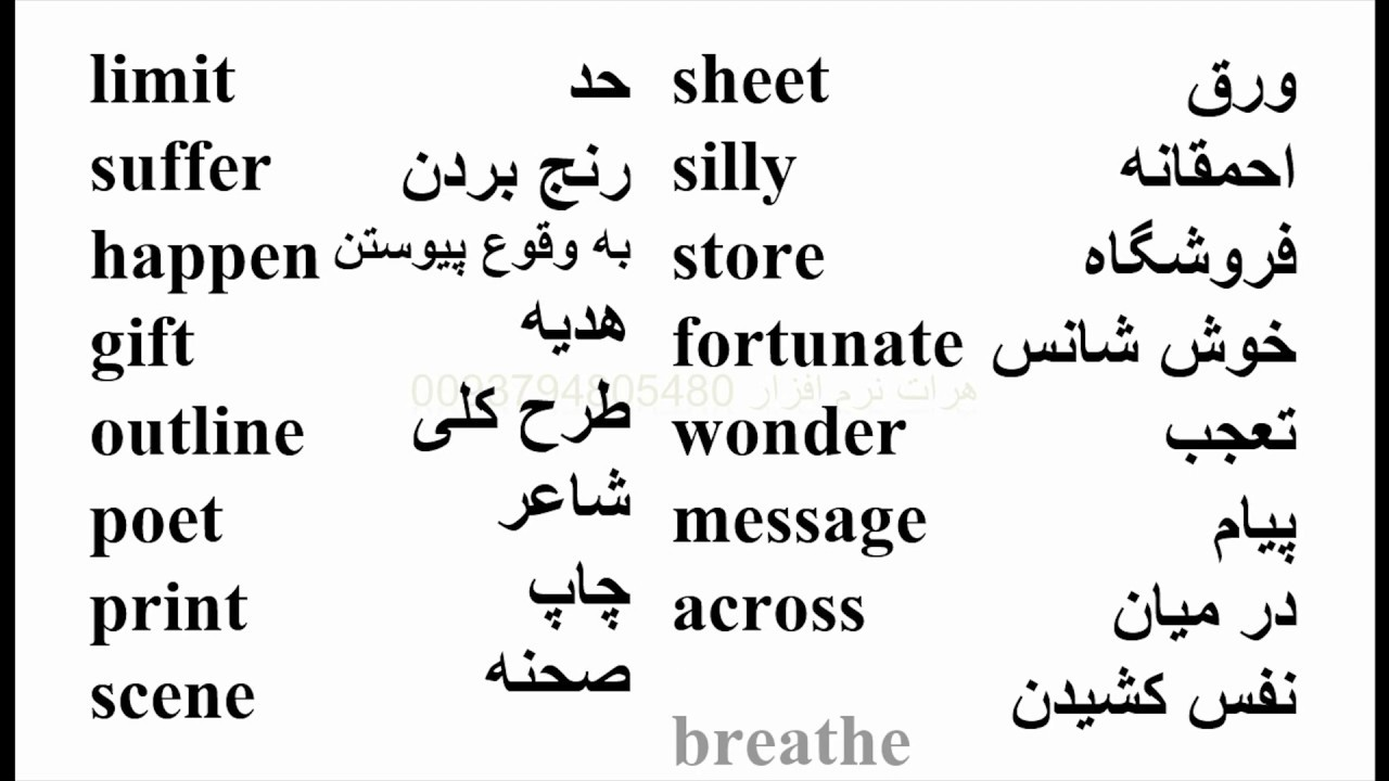 تلفظ لغات انگلیسی به فارسی