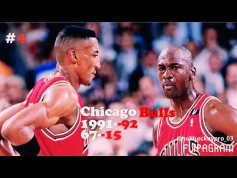 Top 5 best regular season records in NBA History