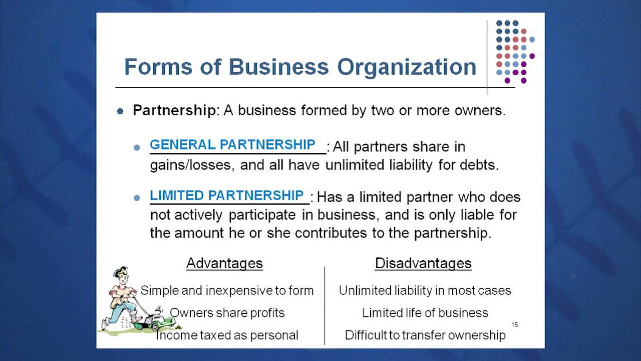 session 01 objective 2 forms of business organization 2016