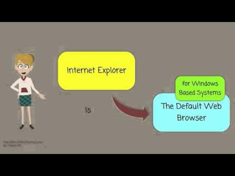 ActiveX Controls in Internet Explorer