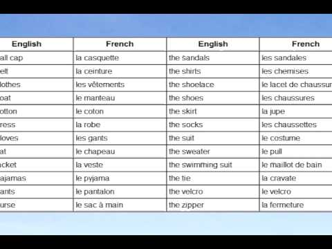 French Words For Beginners
