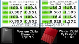 WD Elements vs My Passport [2017 Edition] + Performance Speed Test (Read/Write MB/s)