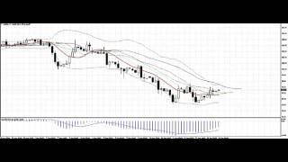 Утренний анализ рынка Форекс на 16 сентября 2014 (видео AForex)