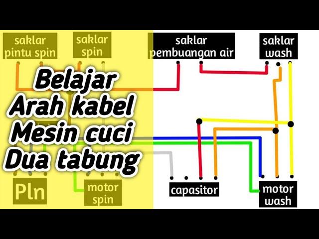 View 33   Wiring Diagram Mesin Cuci Sanken 2 Tabung