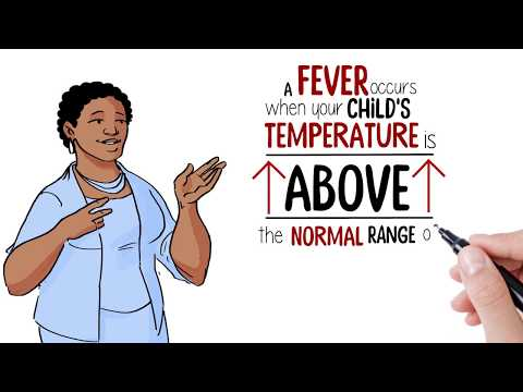 How to manage your child's fever (revised 2020)