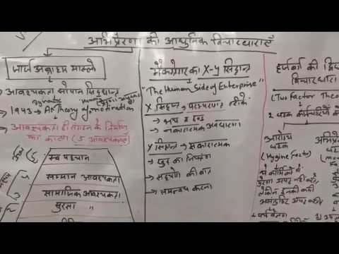 P-2 Public administration (Motivation-अभिप्रेरण)-part-2 by Ajay Choudhary for RAS,2nd grade SST Exam