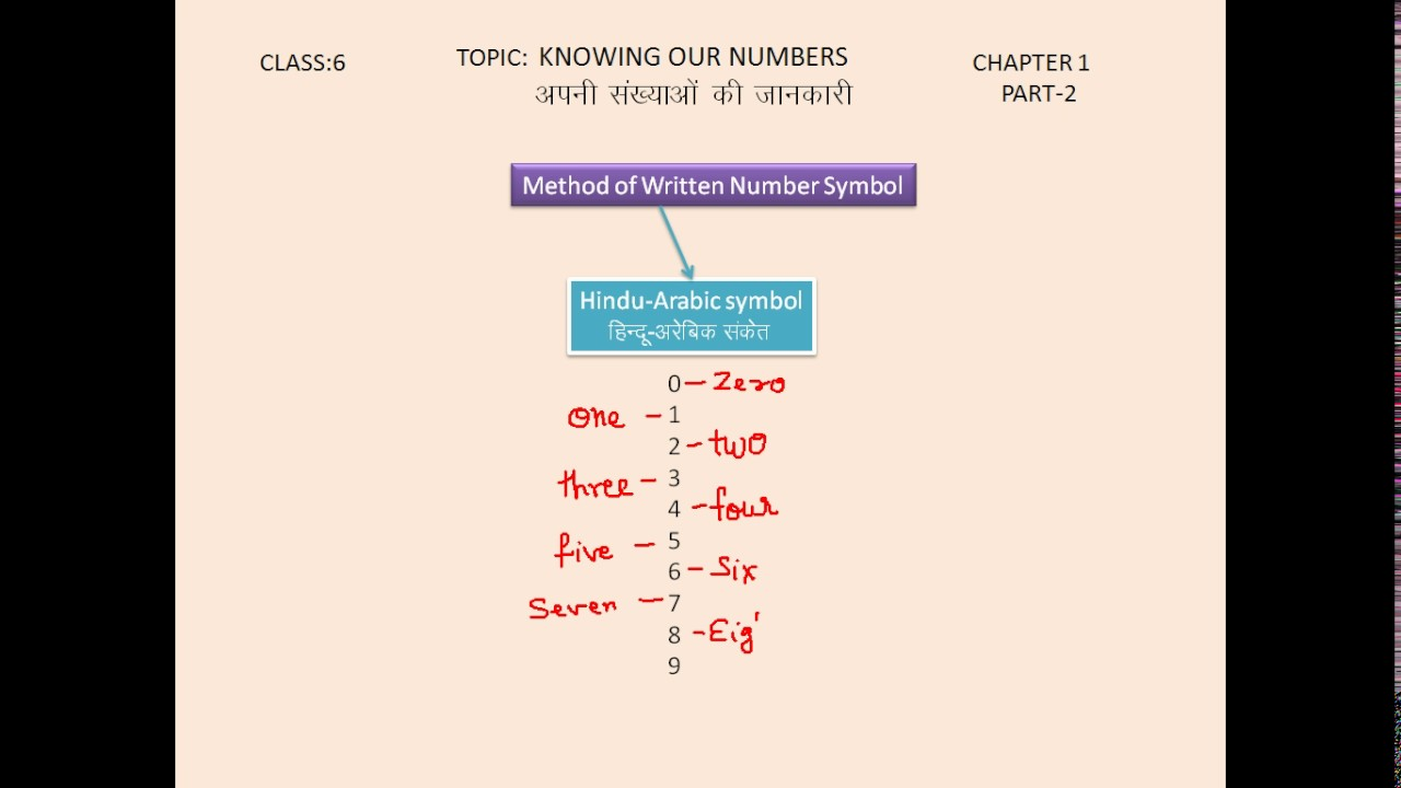 Class 6 math chapter 1 part 2 in hindi youtube class 6 math chapter 1 part 2 in hindi biocorpaavc