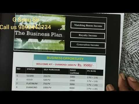 Yashbiz Apollo Noni Hindi Business Full plan Presentation By National Promoter Sonu Sir 9892443234