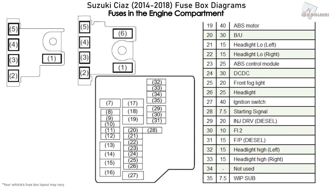 suzuki ciaz (2014-2018) fuse box diagrams - youtube  youtube