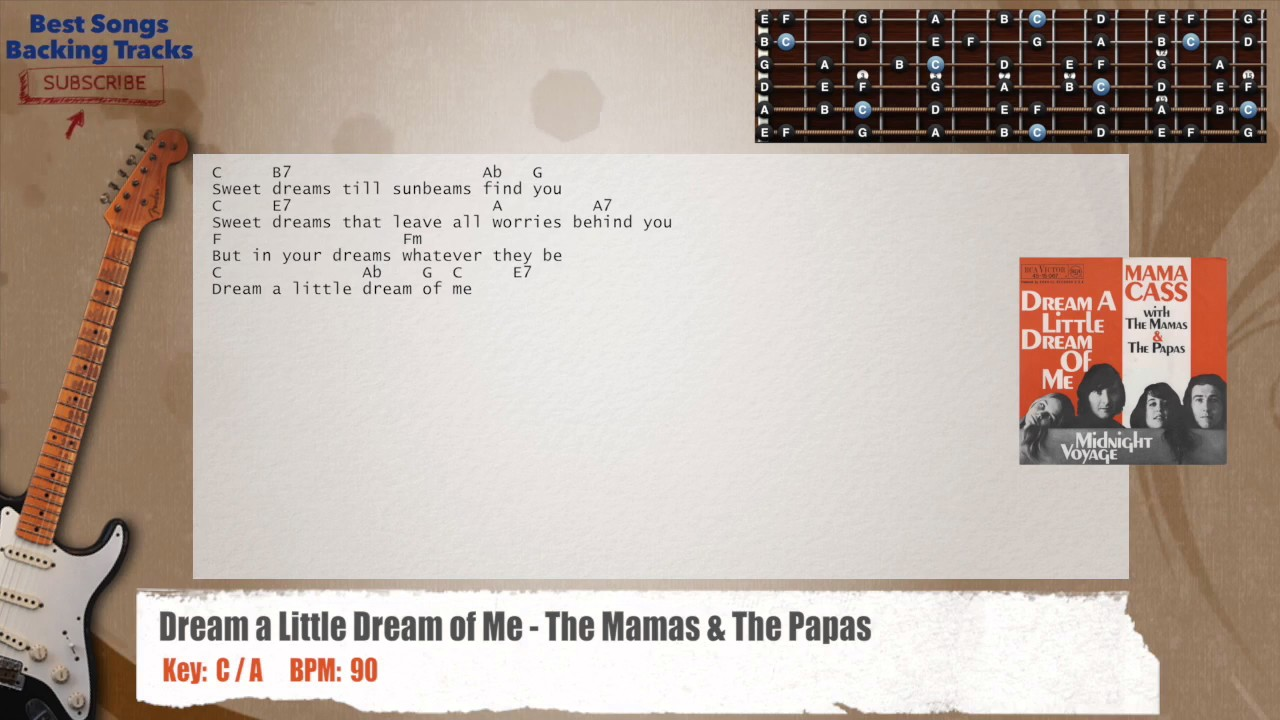 Dream A Little Dream Of Me The Mamas The Papas Guitar Backing