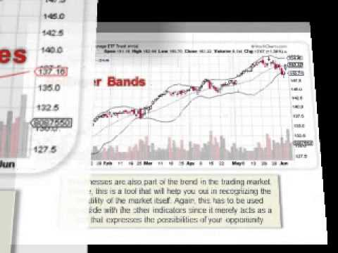 Getting The Heads Up for Options Trading Indicators