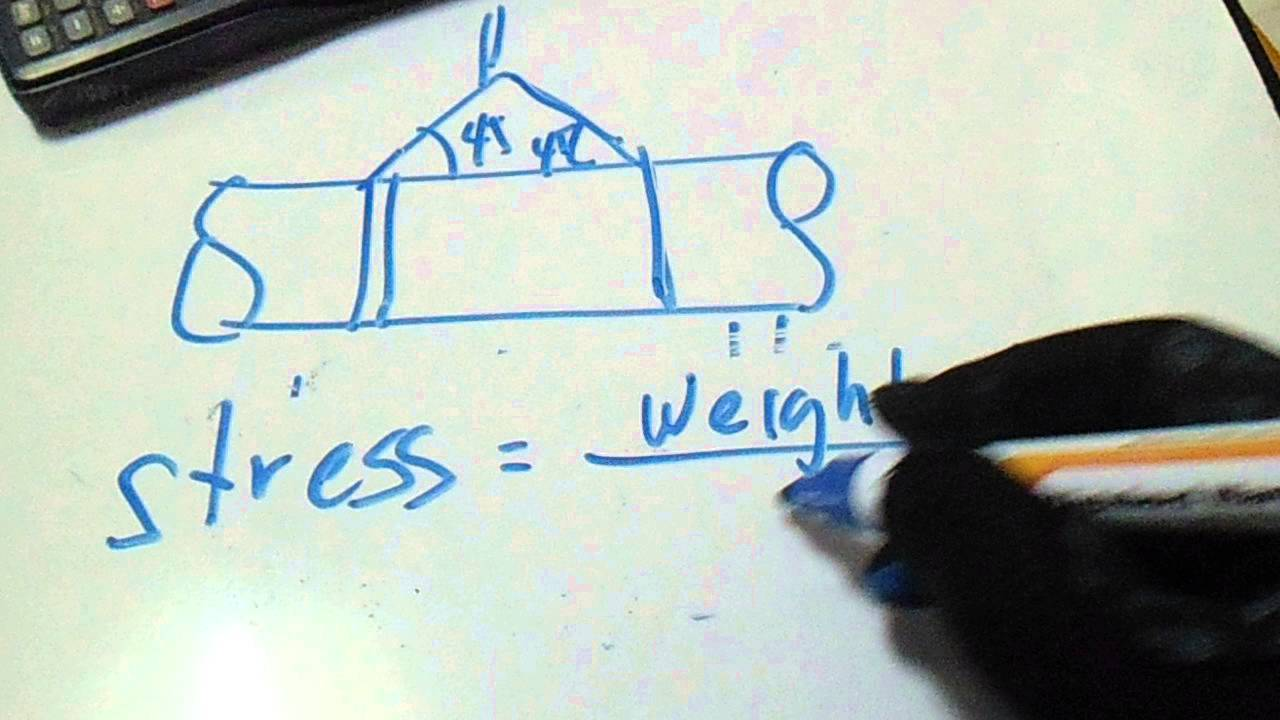How To Compute Stress of each Sling Factor 45 Degree ...